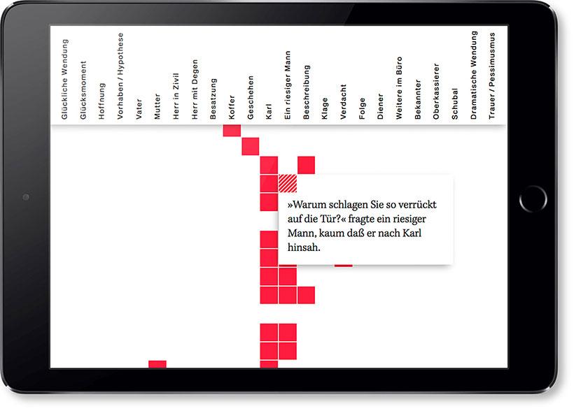 Screen des Entwurfes »Der Heizer In Kategorien erzählt«
